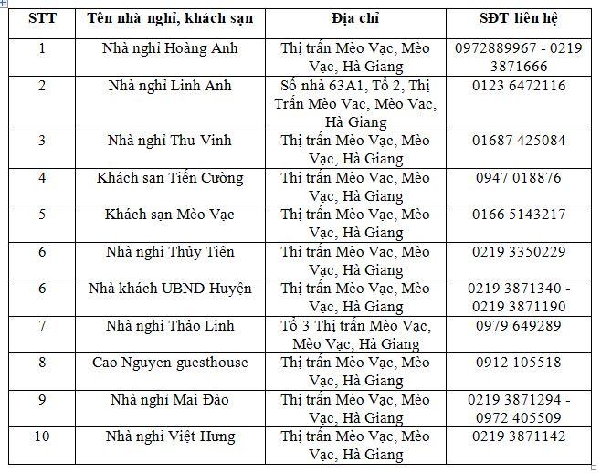 Danh sách các khách sạn nổi tiếng tại Mèo Vạc
